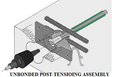 VH PT Systems : Post Tension Service Provider